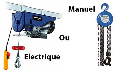 Choisir entre un palan manuel et un palan électrique ?
